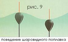 вес поплавка для проводки
